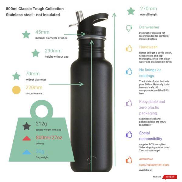 Бутилка от неръждаема стомана Tough Canteen 800 мл - One Green Bottle